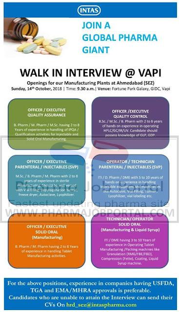 Intas Pharmaceuticals Ltd. Walk-in Interview For  Diploma, B.Sc, M.Sc, M.Pharm, B.Pharm, ITI, D.Pharma at 14 October