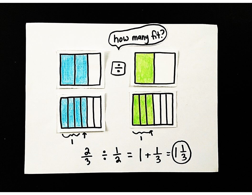 Scaffolded Math And Science Dividing Fractions By