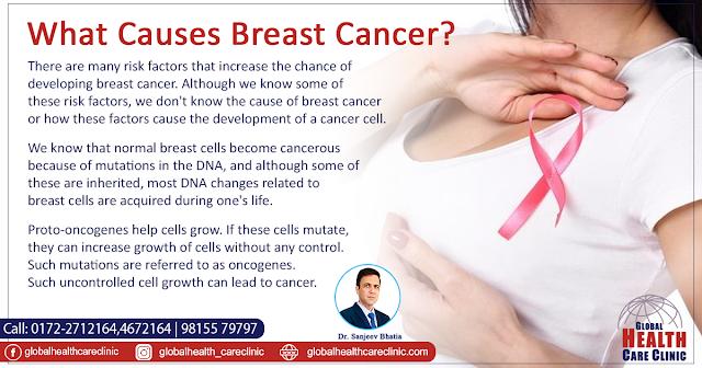 Invasive Breast Cancer Treatment In Chandigarh