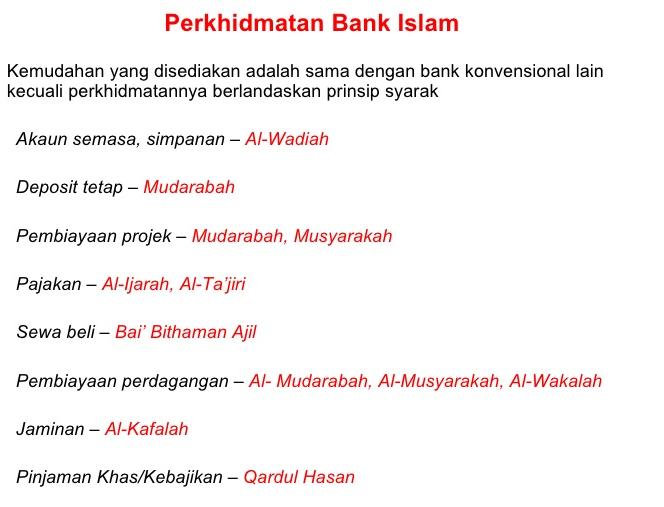 jenis perkhidmatan bank islam
