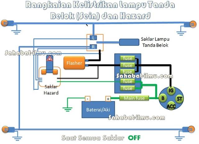 Lampu Tanda Belok (Sein) dan Hazard - Materi Lengkap Sistem Rangkaian Kelistrikan Lampu Tanda Belok (Sein) dan Hazard