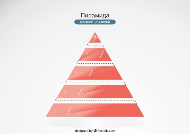 пирамида женских ценностей