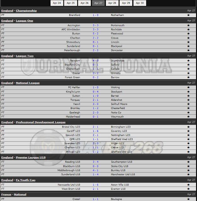 Hasil Pertandingan Sepakbola Tadi Malam, Selsa Tanggal 27  - 28 April 2021