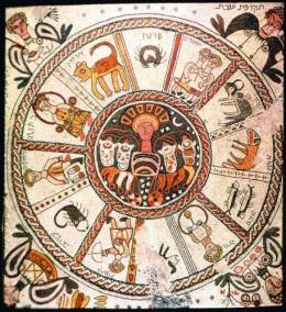 Zodiaco pagão