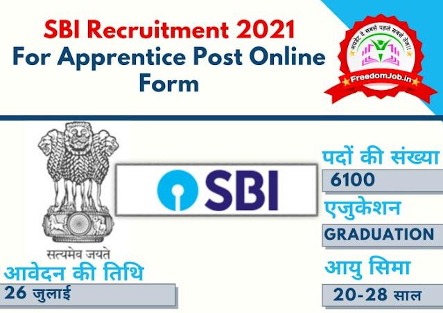 SBI Recruitment 2021: Online Form for Apprenticeship 6100 Posts