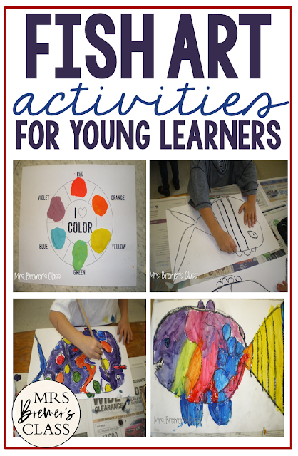 Fish art using the color wheel Kindergarten First Grade