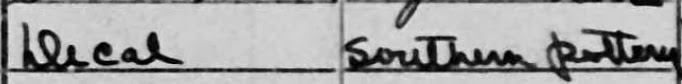 Southern Potteries listed as place of employment for Chevis Davis Kyte in 1940 census