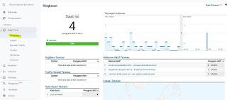Menggunakan Google analytics