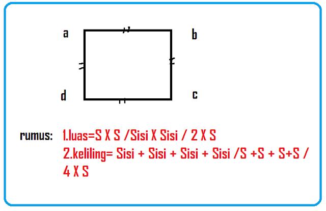 Rumus luas persegi lengkap dengan contoh soal dan penyelesaiannya
