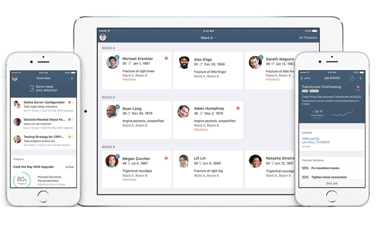 SAP Cloud Platform SDK for iOS