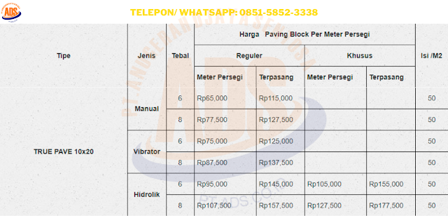 Paving Block Cimahi Harga Pabrik dan Supplier serta Biaya Pemasangan Conblock