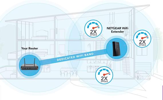 netgear-ex8000-setup--nighthawk-x6S-fastlane-setup