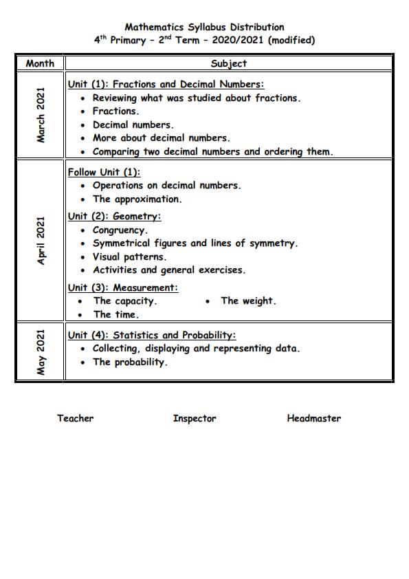 توزيع مناهج الفصل الدراسي الثانى 2021 المعدلة 4-9%2BT2_001