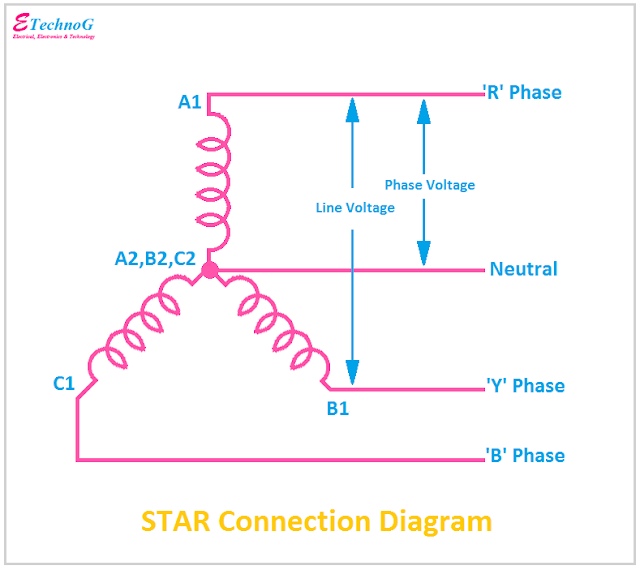 Star Connection Diagram, three phase star connection, disgram of star connection