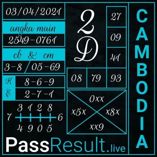 Prediksi PassResult - Rabu, 3 April 2021 - Prediksi Togel Cambodia