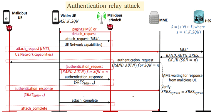 4g-lte-network-hacking-1