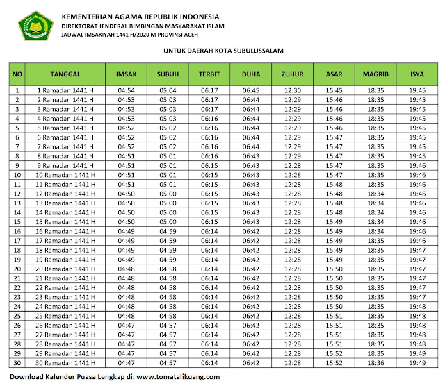 jadwal imsakiyah ramadhan buka puasa Kota Subulussalam 2020 m 1441 h tomatalikuang.com