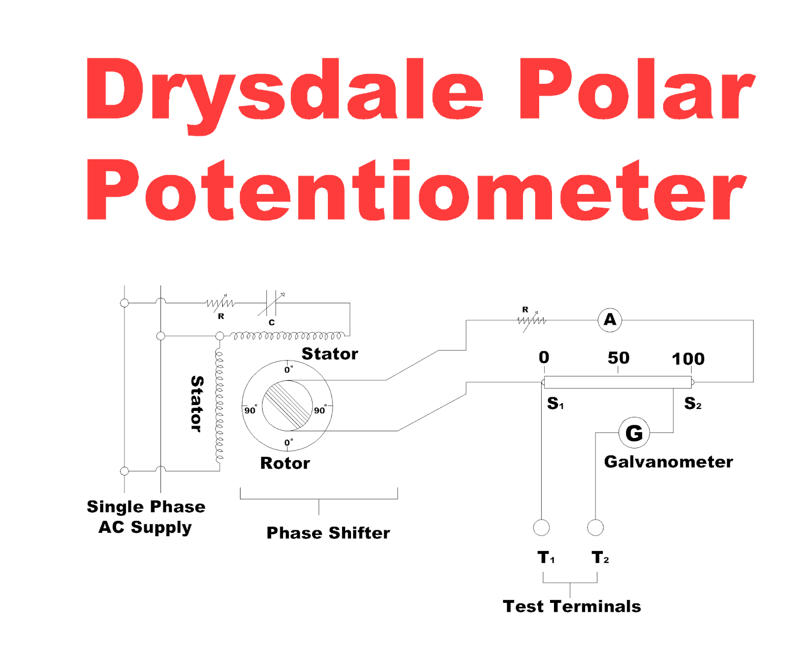 Potentiometer - Construction - Working Principle - Types of Potentiometer -  Symbol of potentiometer - Applications of Potentiometer - Difference  Between Rheostat and Potentiometer - Resolution of Potentiometer -  Conformity of Potentiometer - Advantages ...freely electrons - blogger