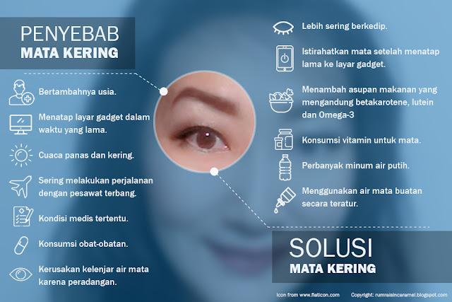 Penyebab mata kering dan Insto Dry Eyes solusi untuk mata kering
