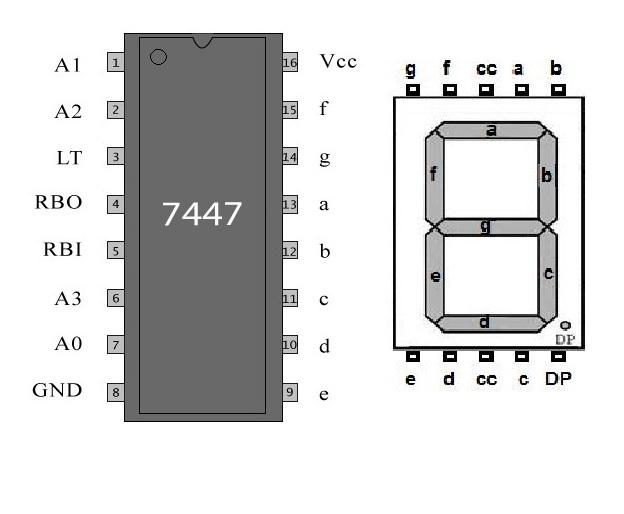 7447 Seven Segment Display Working