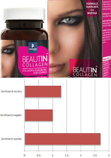 opinii-forumuri-beautin-colagen-cu-acid-hialuronic-si-biotina-capsule
