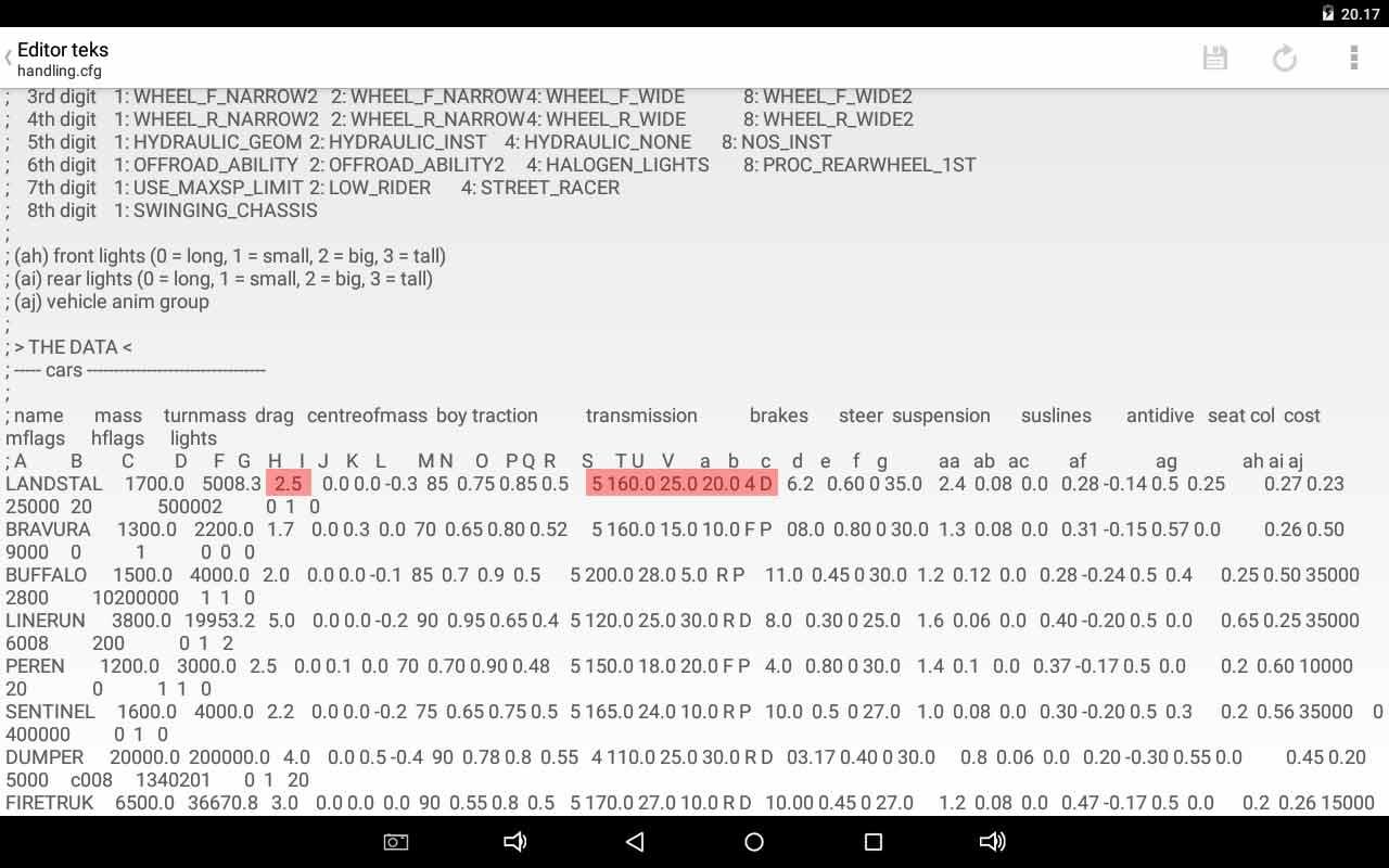 Gta san andreas cheat keyboard apk free download | How to