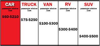 passenger window replacement costs guide
