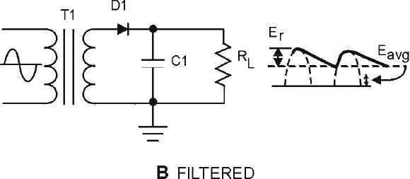 rectifier circuit calculations