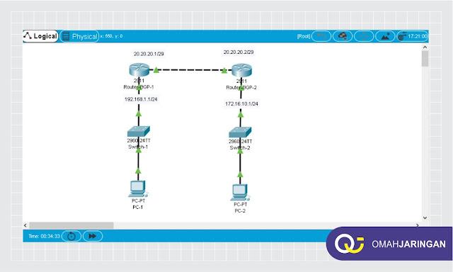 Simulasi Konfigurasi Routing BGP