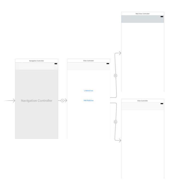 Swift學習日誌: Swift3 UIWebView 和WKWebView的基本運用(觸發