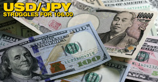 USDJPY Struggles for 106.00 as EURUSD Eases Around 1.1800