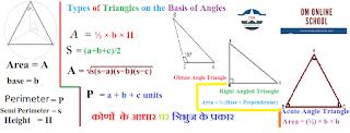 Acute Triangle, Right Angled Triangle, Obtuse Angled Triangle