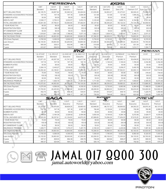 senarai harga proton edar price list - promosi proton edar 2016 Graduate Scheme, Grad Hitz, Skim Siswazah