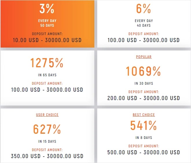 Инвестиционные планы CryptoFarm