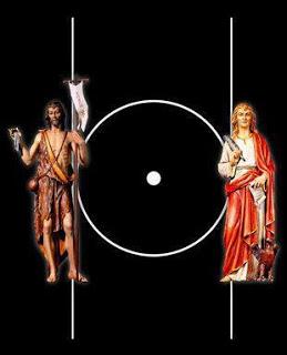 La Logia de San Juan y su Significado