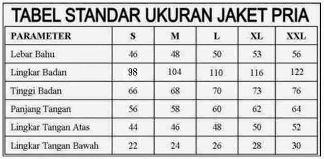 Tabel Standar Ukuran Jaket Kulit Domba Pria