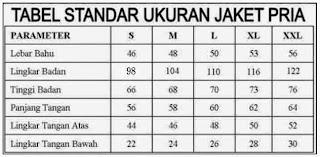 Gambar Tabel ukuran jacket pria