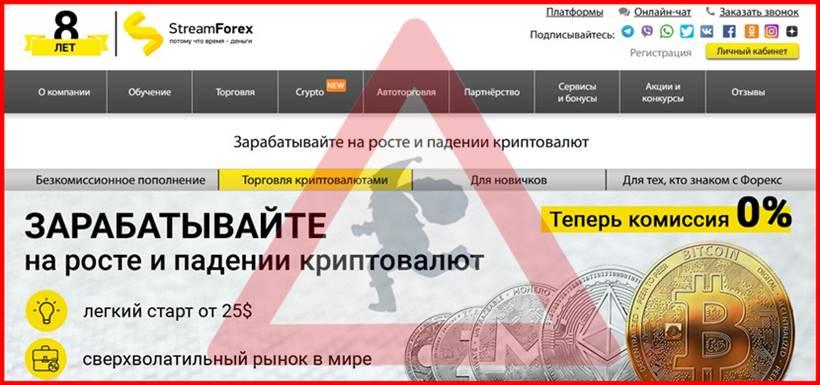 Мошеннический сайт streamforex.net – Отзывы? StreamForex Мошенники!