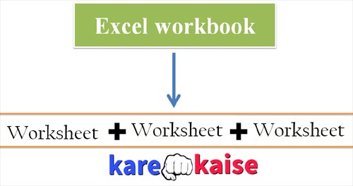 work-book-and-worksheet-kya-hai