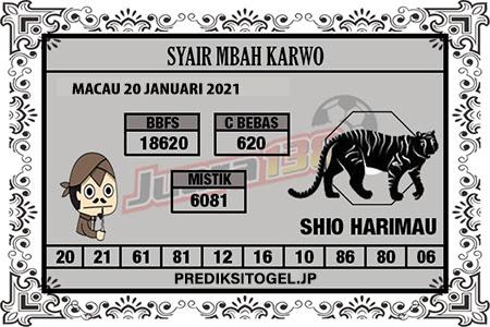 Syair Mbah Karwo Togel Macau Rabu 20 Januari 2021