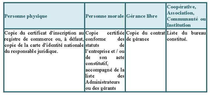 CNSS DE TÉLÉCHARGER BORDEREAU LA