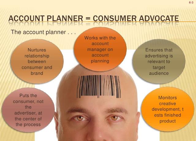 Strategic planner2