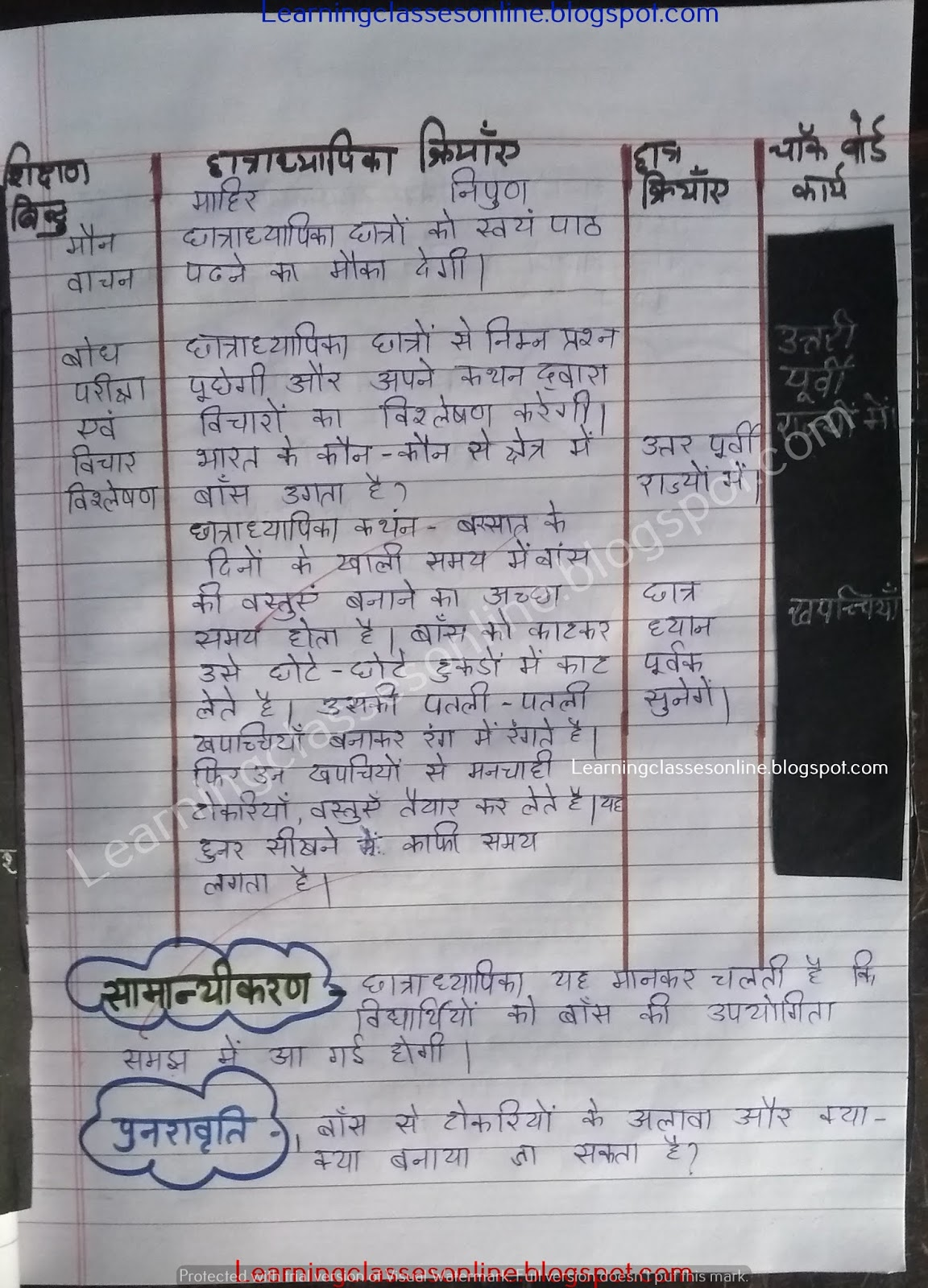 bed, ded, btc, nios, ignou, lesson plan in Hindi free download pdf