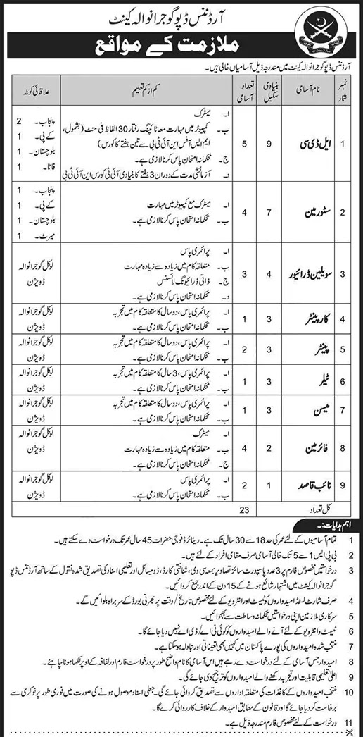 Pak Army Jobs in Ordnance Depot Gujranwala