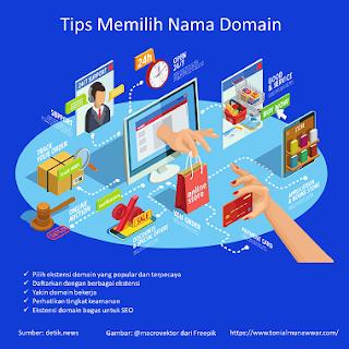 Bisnis Kian Pesat Dengan Domain yang Tepat