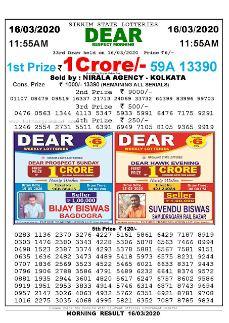 Sikkim State Lotteries 16-03-2020 Lottery Sambad Result 11:55 AM