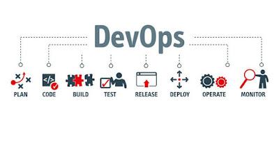 Top 5 Courses to learn DevOps in 2020 - Best of Lot