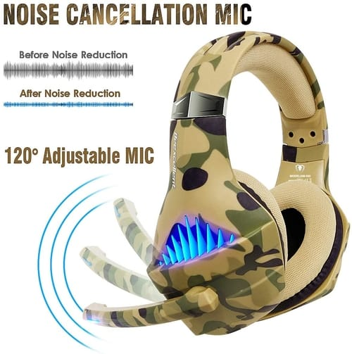 Review Beexcellent Headset with Noise Immunity Mic