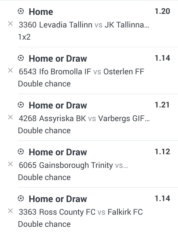 Free Daily Soccer Predictions and Football Tips : 2 Odds Plus Daily
