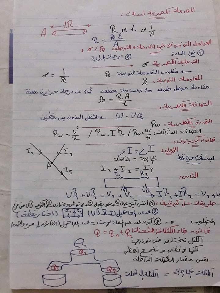 ملخص بسيط - قوانين الفيزياء للصف الثالث الثانوي في 10 ورقات - صفحة 2 2
